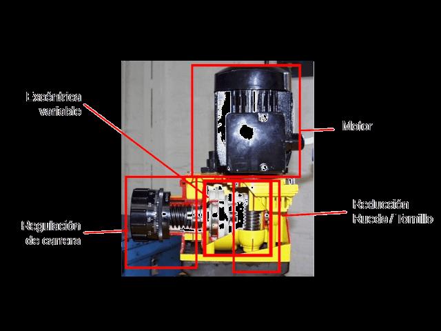 Bomba de Motor Eléctrico